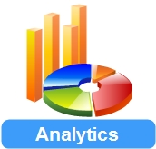 Analytics Guidance